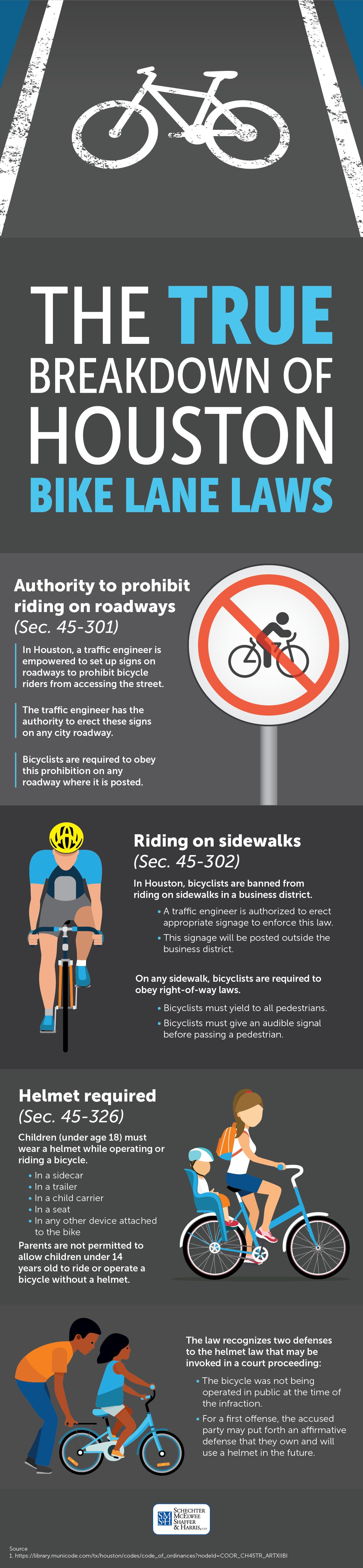 Houston Bike Lane Laws Infographic